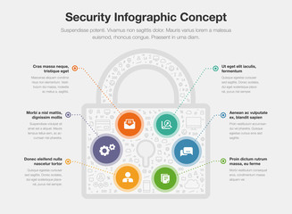Security infographic concept with padlock symbol isolated on light background. Easy to use for your website or presentation.