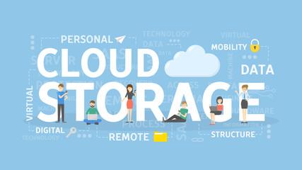 Cloud storage concept.