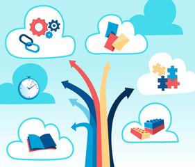 Elementi archiviati in cloud
