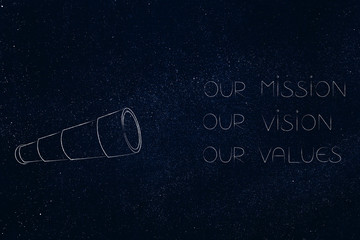 our mission, our vision, our values text next to monocle staring at it