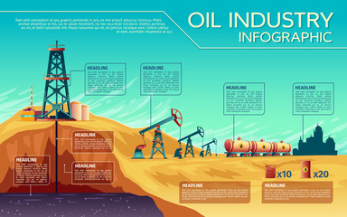 Vector oil industry business presentation infographics. Oil extraction, transportation of petroleum gasoline diesel, distribution. Illustration with oil derrick pump rig, rail transported fuel tanks