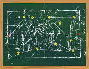 Grungy Soccer stratetgy scribble on black board,vector