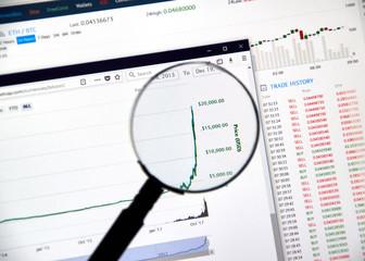 Bitcoin price reaching 20000 dollars
