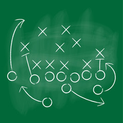 Vector Football Play with green background. Football America. NFL American football formation tacticson. American football field tactics. Touchdown.