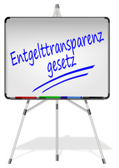 Whiteboard with Equal Payment Law- in german - 3D illustration