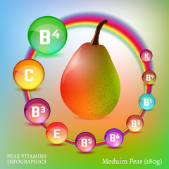 Vitamins in Pear-01