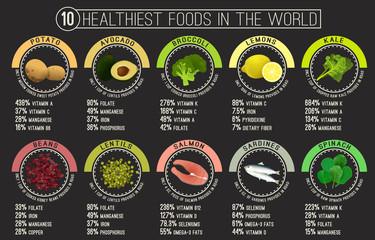 Healthiest food image
