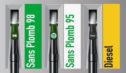 carburant - station service - pétrole - diesel - gazole - pompe à essence - énergie - baril
