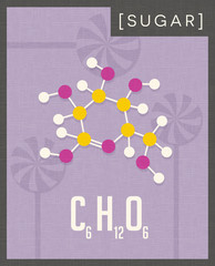 Retro scientific poster of the molecular formula and structure of simple sugar.