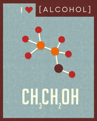 Retro scientific poster of the molecular formula and structure of alcohol.