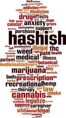 Hashish word cloud