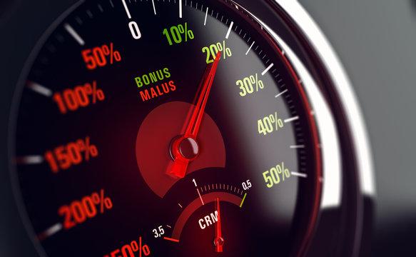 Assurance Automobile, Bonus Malus, Coefficient de Réduction-Majoration (CRM)