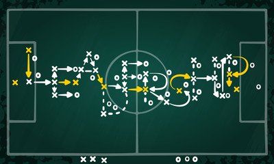 Leadership strategy concept vector with white and yellow marks on soccer tactic chalkboard