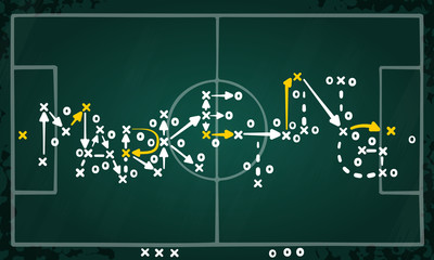Marketing strategy concept vector with white and yellow marks on soccer tactic chalkboard