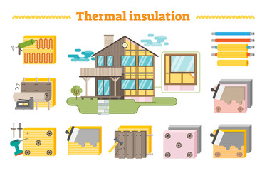 Thermal insulation process vector illustration icon set