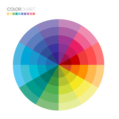 Useful color wheel guide with shades