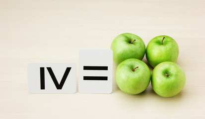 Roman numerals and apples