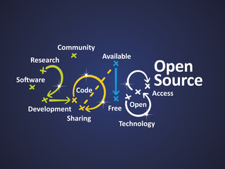 Open Source 2018 blue background vector