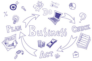 Hand drawn business Process - PDCA circle concept.