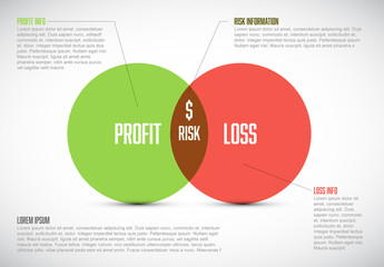 Green and Red Business Venn Diagram
