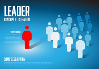 Organizational Chart Infographic Layout 3