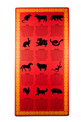 The Chinese Zodiac against a white background