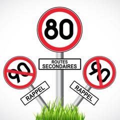 limitation à 80 km/h sur les routes secondaires