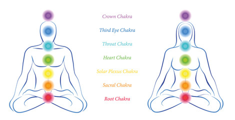 Main chakras - man and woman in meditation with chakras and their names.