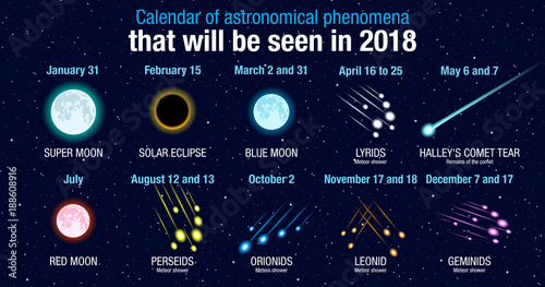 Calendar of astronomical phenomena that will be seen in 2018