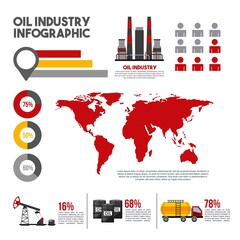 oil industry infographic world production distribution and petroleum extraction business infochart diagram vector illustration