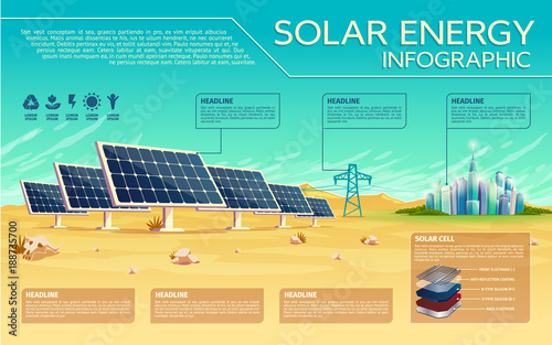 Quot Vector Solar Energy Business Presentation Banner