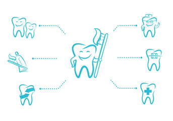 Infographic of dentistry symbols for a dental clinic