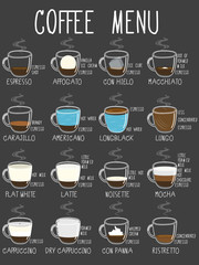 different coffee types. proportions