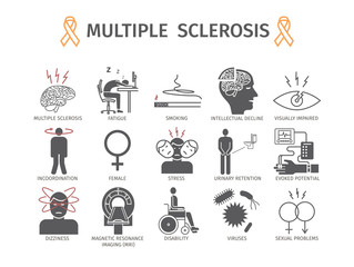 Multiple sclerosis. Symptoms, Causes, Treatment. Flat icons set. Vector illustration