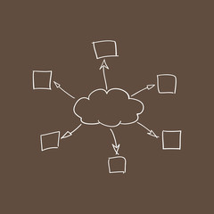 Flow chart drawn by hand. Sketch, doodle, scribble. Abstract white flowchart isolated on brown background.