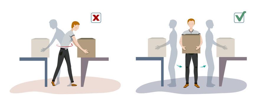 Illustrazione vettoriale della movimentazione manuale dei carichi. Un uomo sposta un carico pesante in modo corretto e scorretto per la salute della sua schiena.