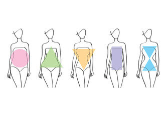 Woman body shapes.
