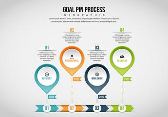 Locator Pin Infographic