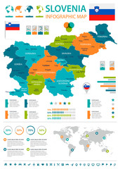 Slovenia - infographic map and flag - Detailed Vector Illustration