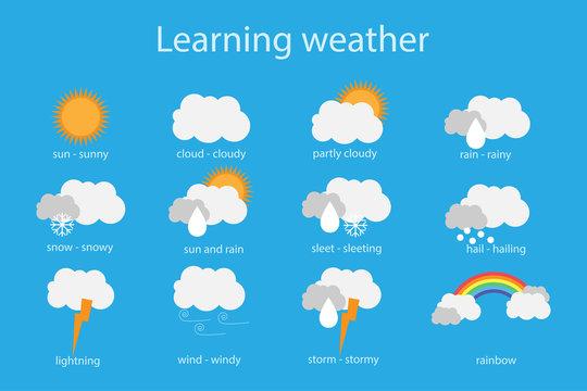 Learning weather for children, fun education game for kids development, preschool worksheet activity, simple flat design, set of forecast icons on blue background, vector illustration