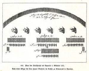 Plan of the battle of Lepanto (from Spamers Illustrierte  Weltgeschichte, 1894, 5[1], 469)