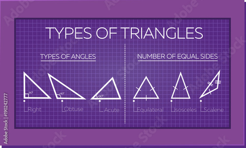 types of triangles - 1000×780