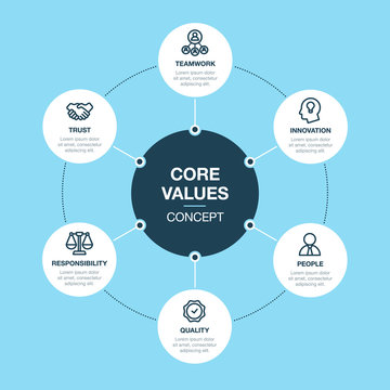 Simple Vector infographic for core values template isolated on blue background. Easy to use for your website or presentation.