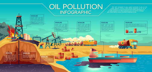 Oil pollution infographic with graphic elements and timeline, vector concept illustration. Global environmental problem of all mankind. Extraction, refining, transportation of petroleum products