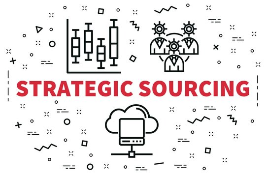 Conceptual business illustration with the words strategic sourcing