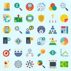 Icons about Marketing with smartphone, settings, vision, shield, rgb and user