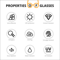Vector eye care, glasses properties, ophthalmology infographics. Optometry Icons. Sun glasses, driver's glasses