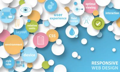 RESPONSIVE WEB DESIGN Vector Concept Banner