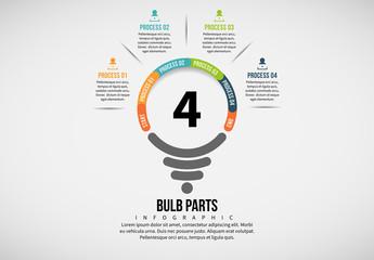 Light Bulb Process Infographic 2