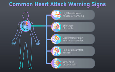 HEART ATTACK icon design, infographic health. Vector illustration.